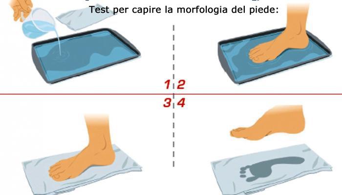 Scarpe running a4 antipronazione e per piedi piatti - Migliori ... 190e290e26f