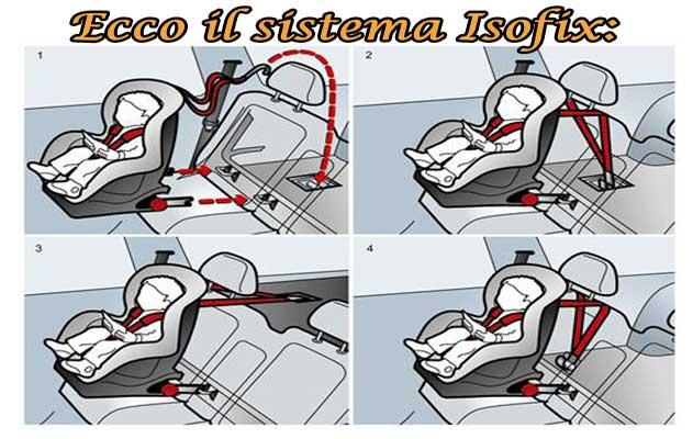 Funzionamento del sistema isofix per passeggini