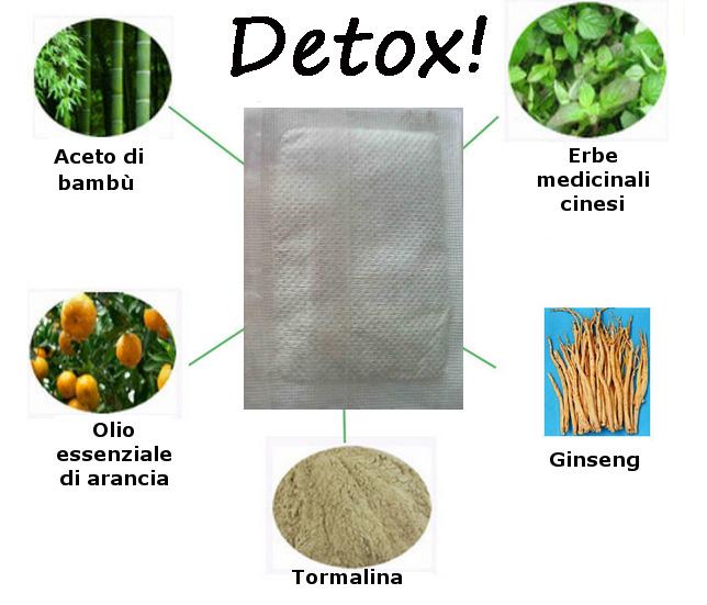 Ingredienti dei cerotti Detox