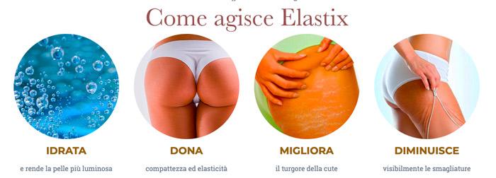 Come funziona Elastix