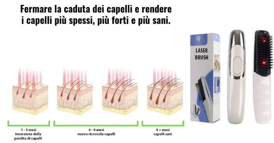 Come funziona Laser Brush