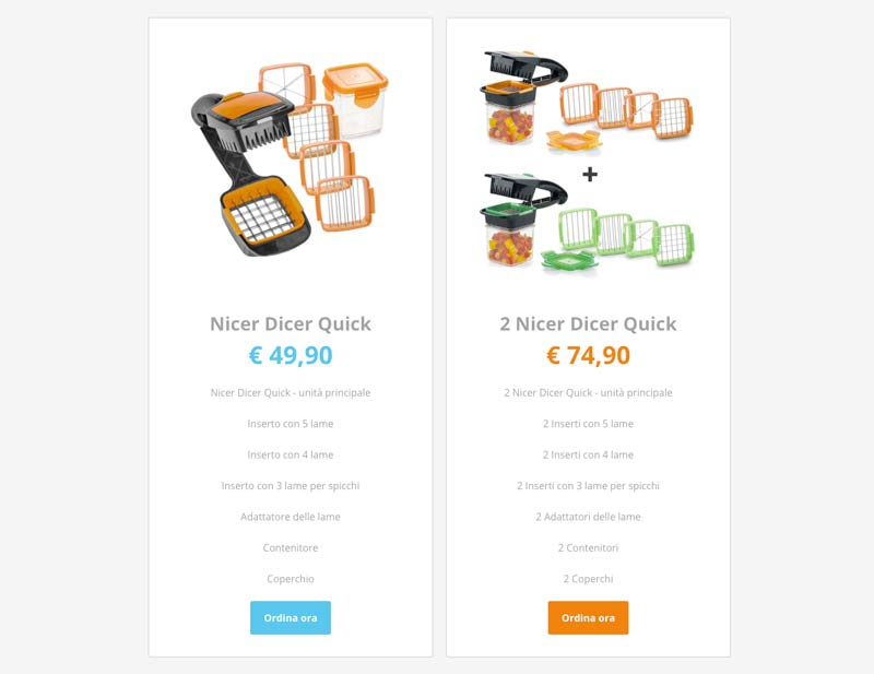 Costo di Nicer Dicer Quick
