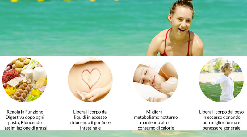 Come funziona Total Slim Program